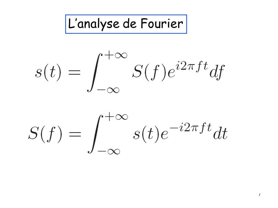 L'analyse de Fourier - 1/3 du 3ème harmonique + 1/5 du 5ème harmonique
