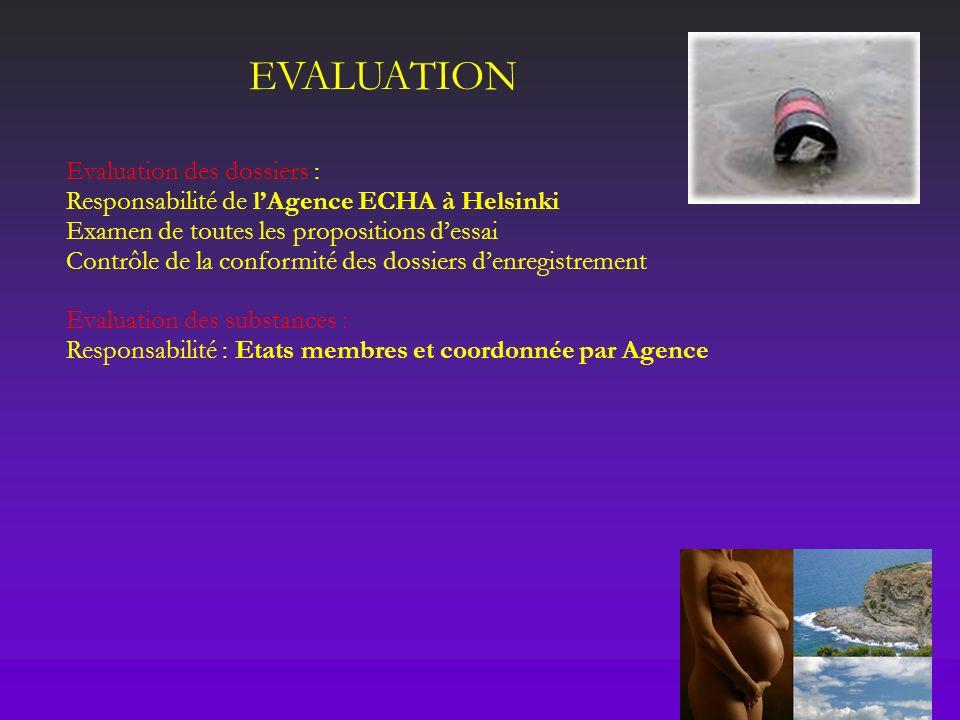 EVALUATION Evaluation des dossiers :
