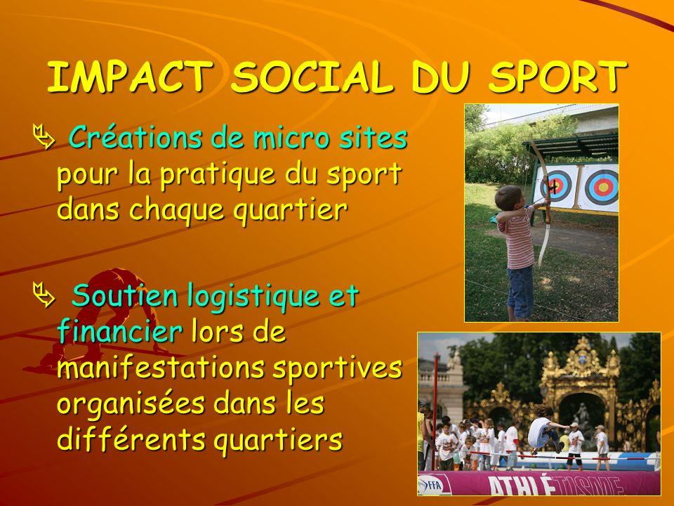 IMPACT SOCIAL DU SPORT  Créations de micro sites pour la pratique du sport dans chaque quartier.
