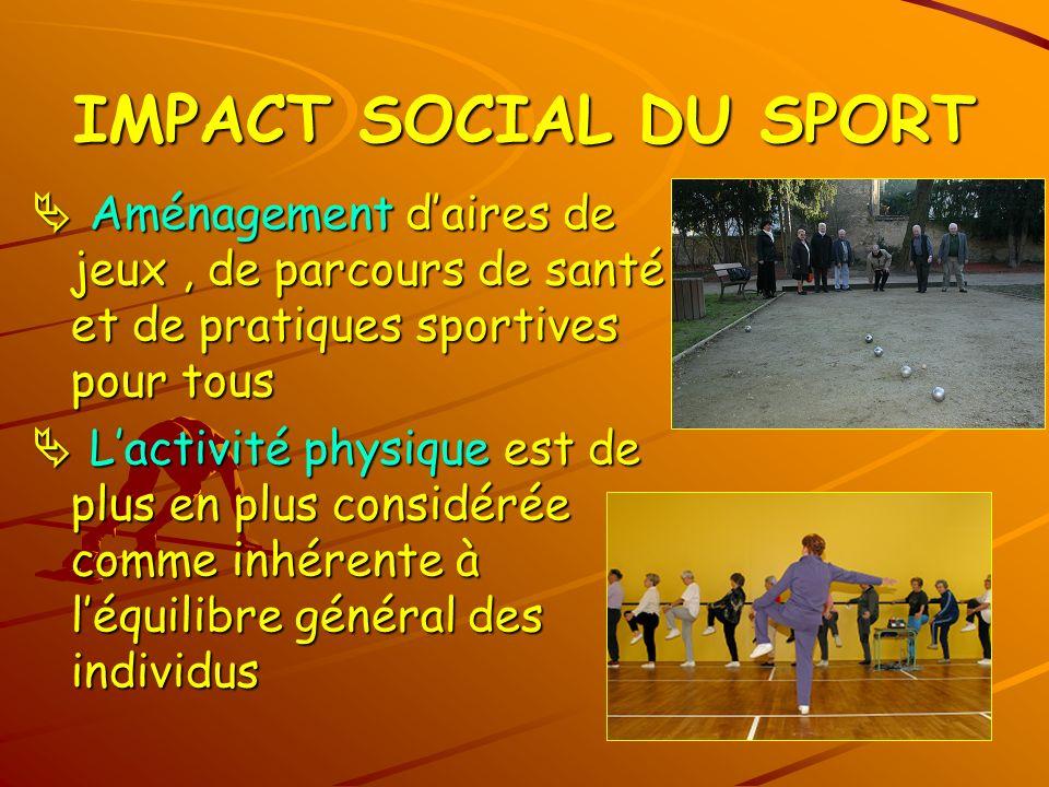 IMPACT SOCIAL DU SPORT  Aménagement d'aires de jeux , de parcours de santé et de pratiques sportives pour tous.