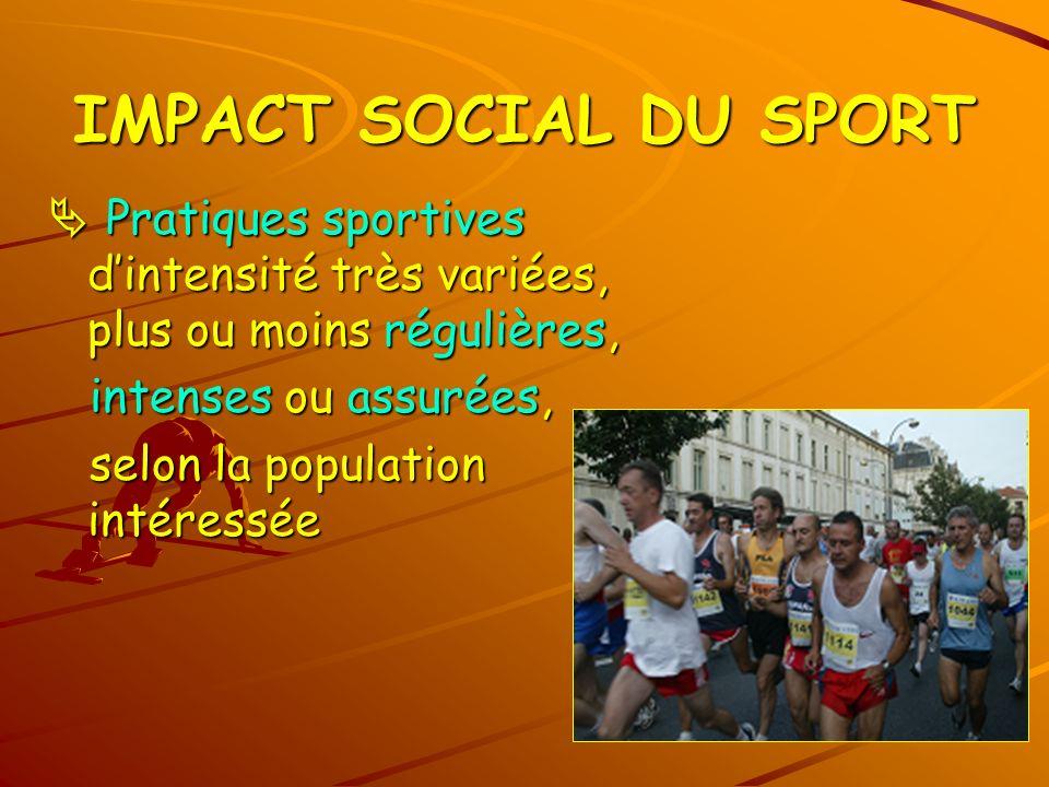 IMPACT SOCIAL DU SPORT  Pratiques sportives d'intensité très variées, plus ou moins régulières, intenses ou assurées,