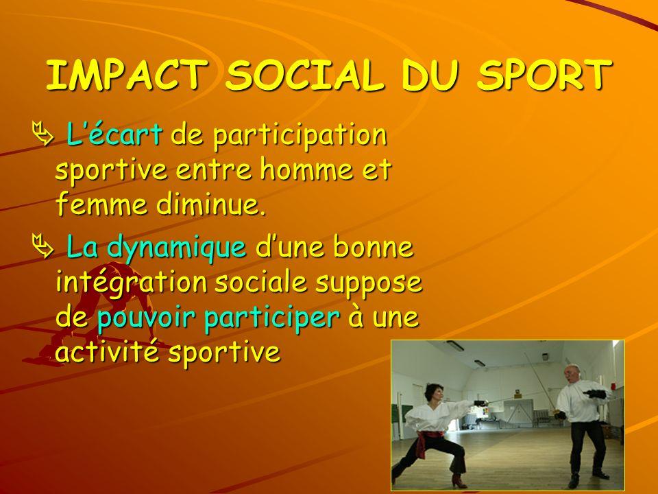 IMPACT SOCIAL DU SPORT  L'écart de participation sportive entre homme et femme diminue.