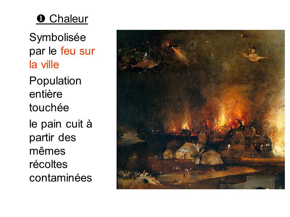  Chaleur Symbolisée par le feu sur la ville. Population entière touchée.