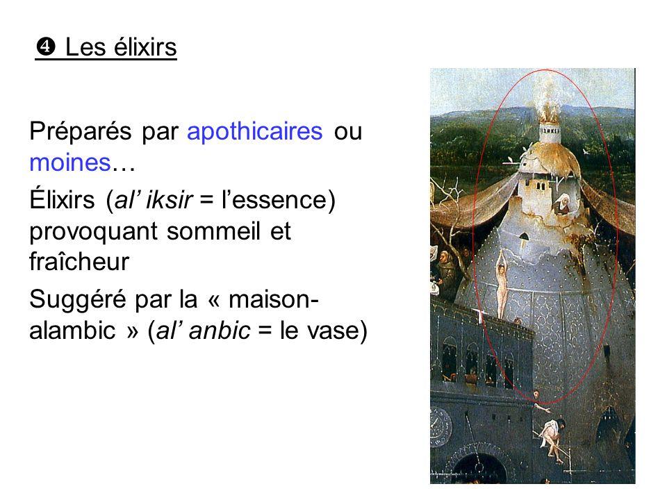  Les élixirs Préparés par apothicaires ou moines… Élixirs (al' iksir = l'essence) provoquant sommeil et fraîcheur.