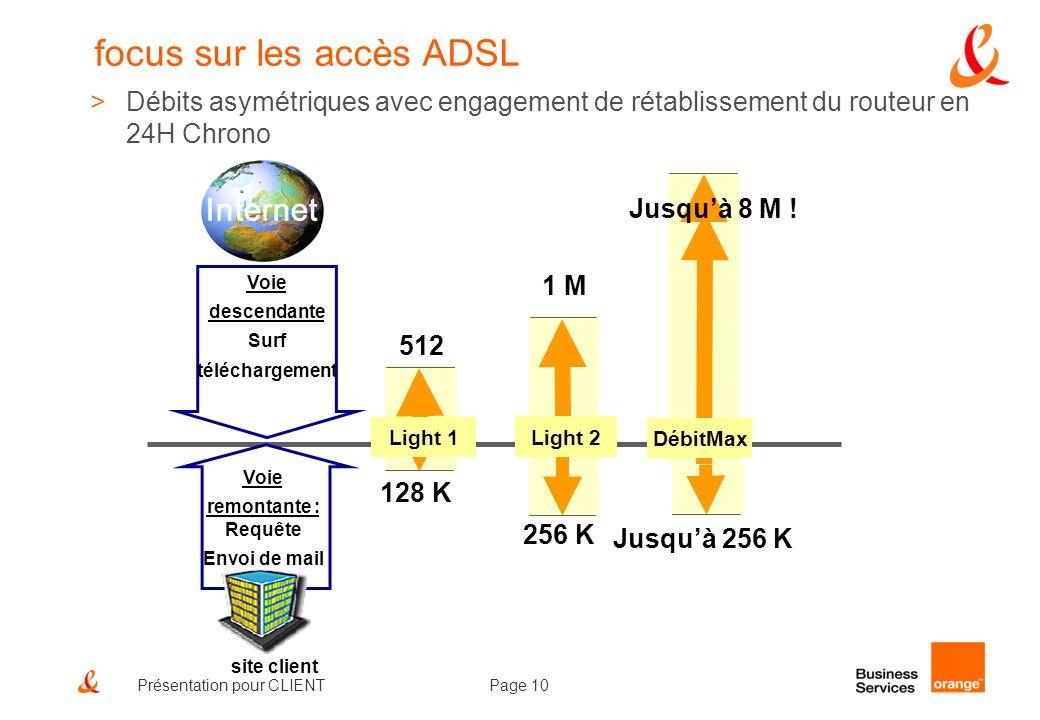 focus sur les accès ADSL