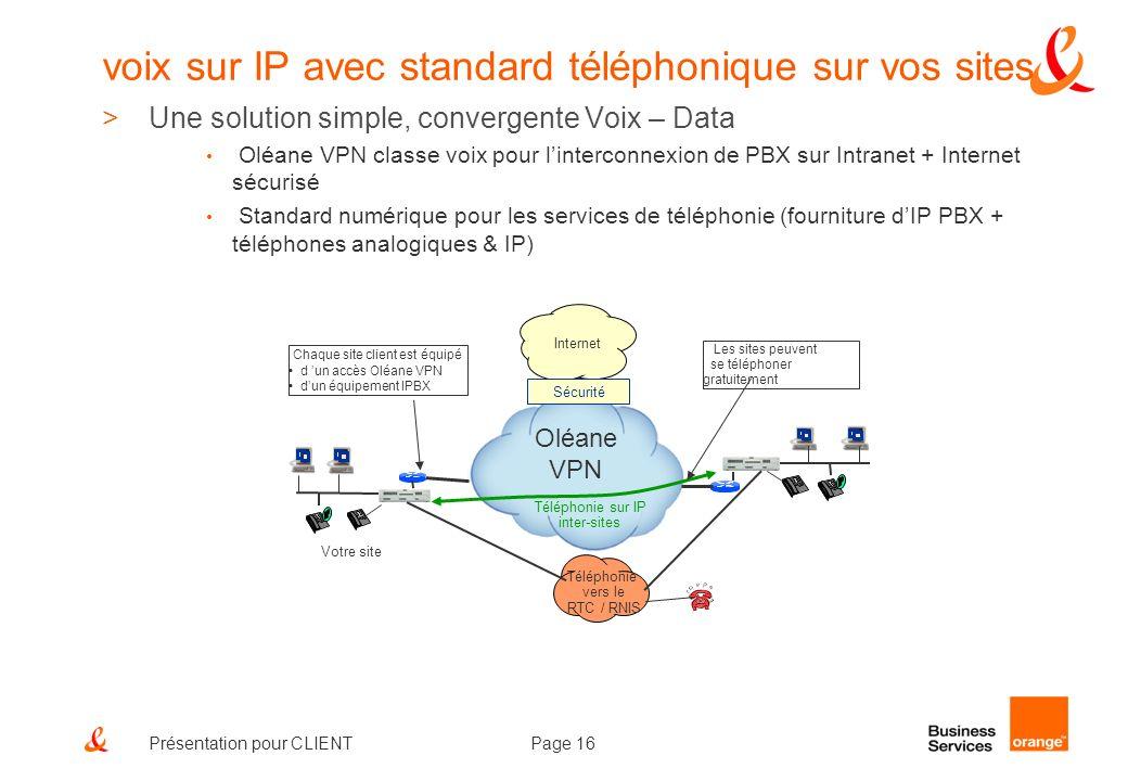voix sur IP avec standard téléphonique sur vos sites