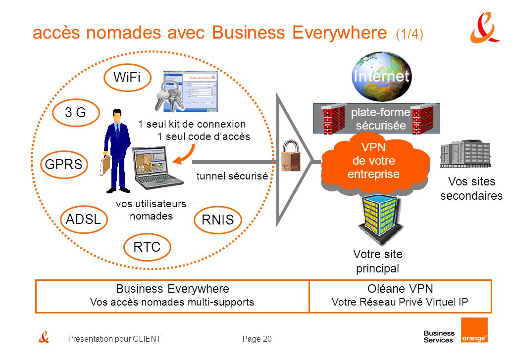 accès nomades avec Business Everywhere (1/4)