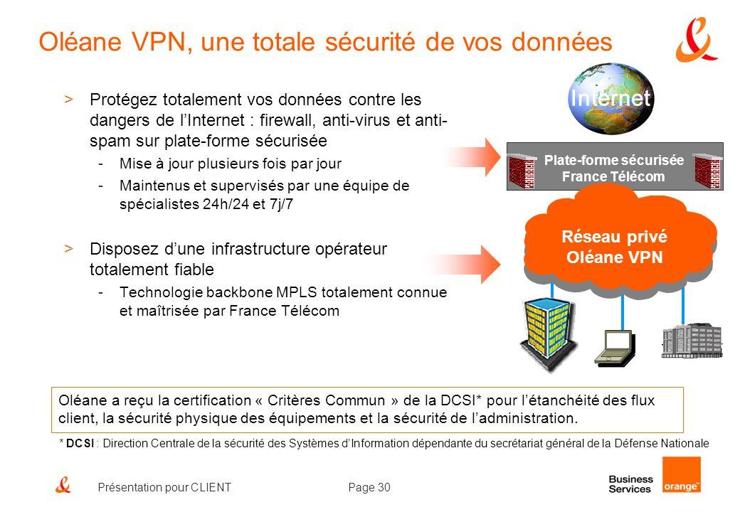 Oléane VPN, une totale sécurité de vos données