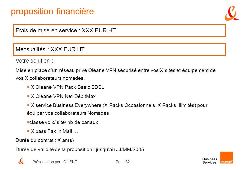 proposition financière