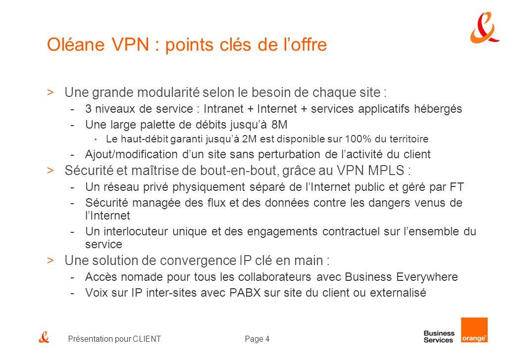 Oléane VPN : points clés de l'offre