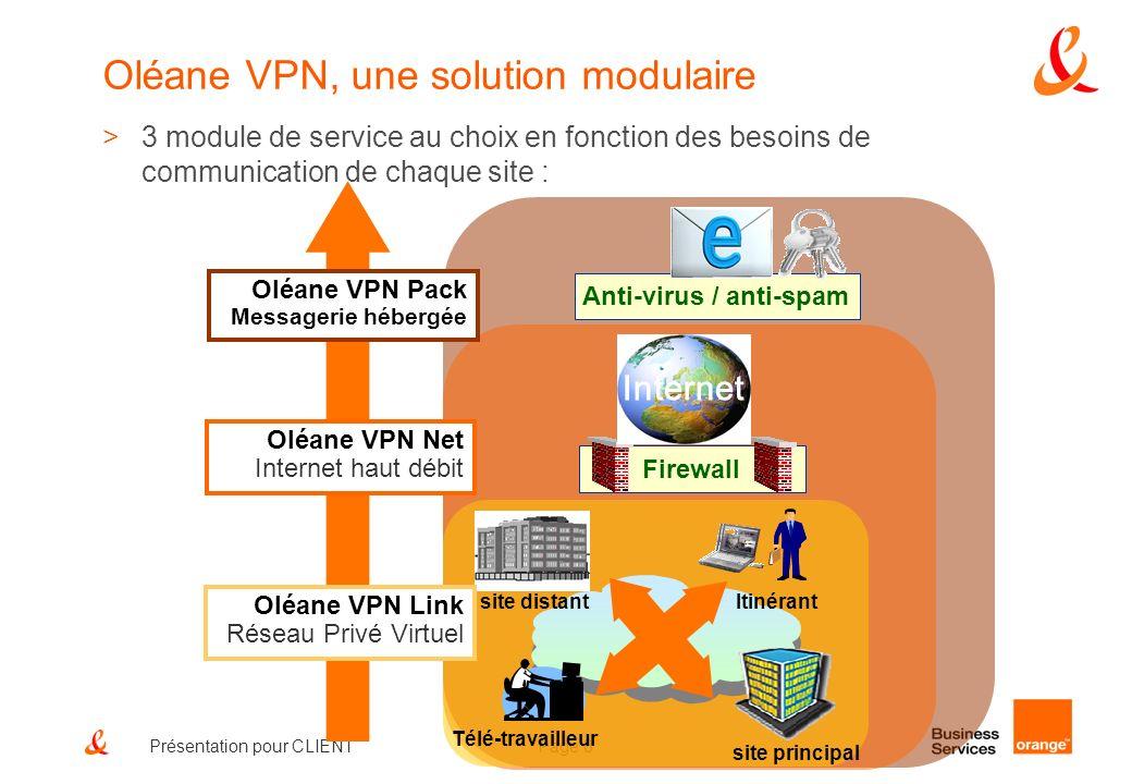 Oléane VPN, une solution modulaire