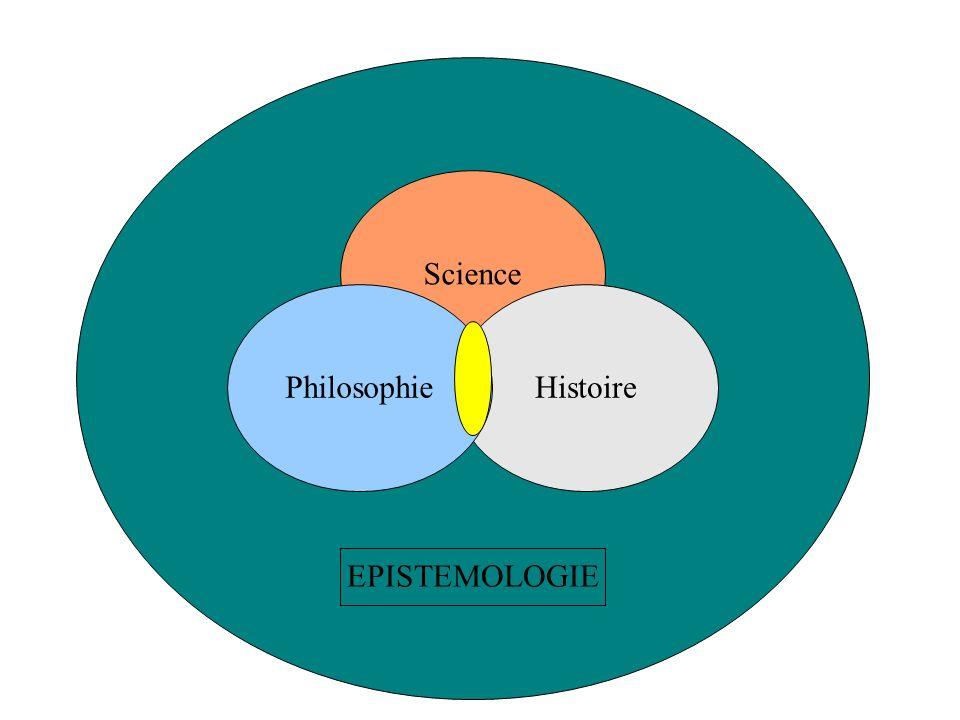 Science Philosophie Histoire EPISTEMOLOGIE
