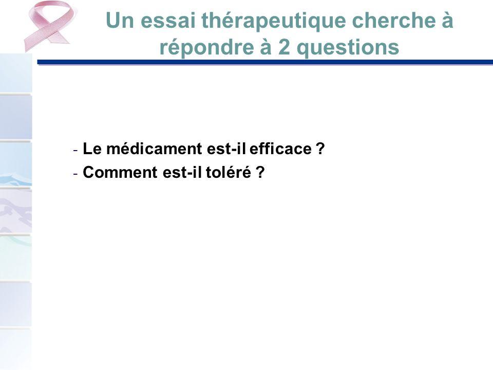 Un essai thérapeutique cherche à répondre à 2 questions