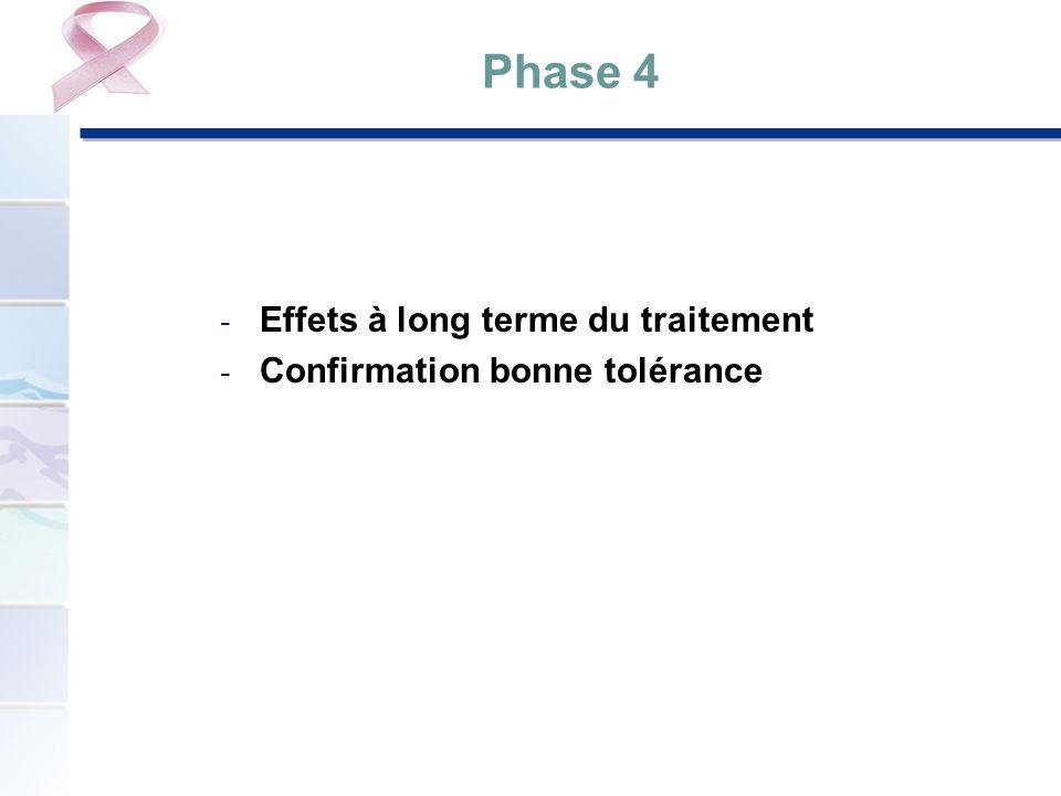 Phase 4 Effets à long terme du traitement Confirmation bonne tolérance