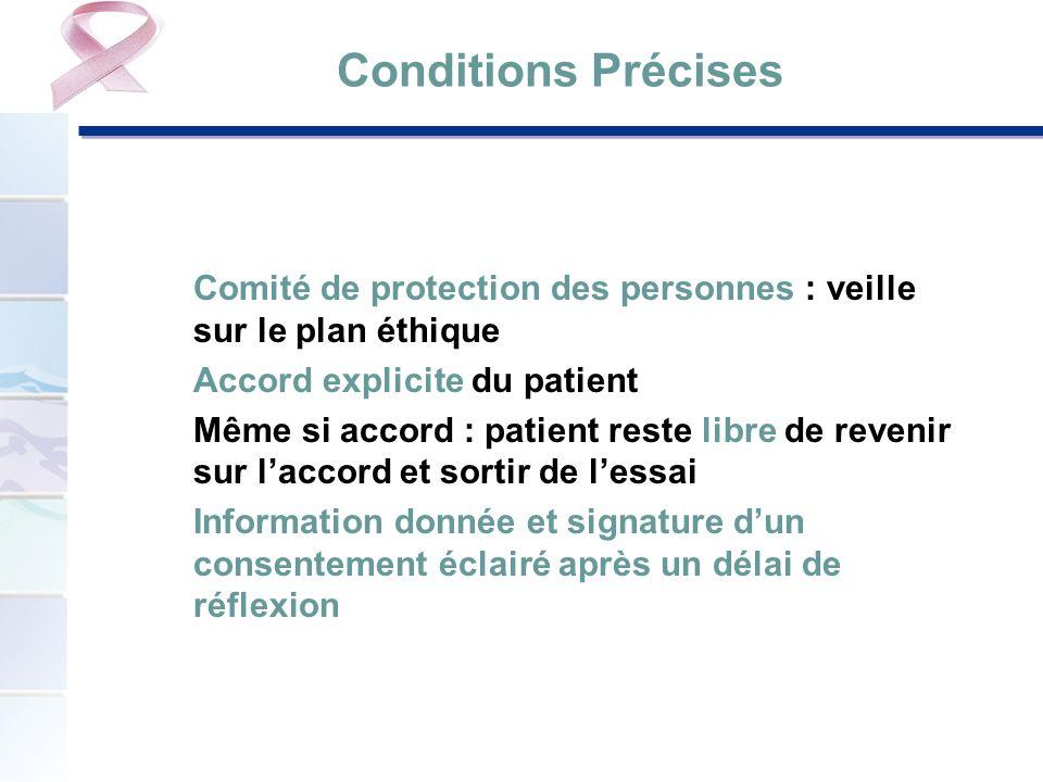 Conditions Précises Comité de protection des personnes : veille sur le plan éthique. Accord explicite du patient.