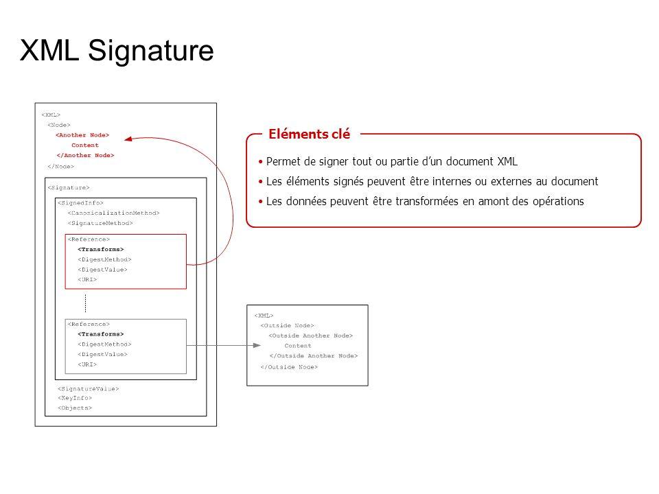XML Signature Eléments clé