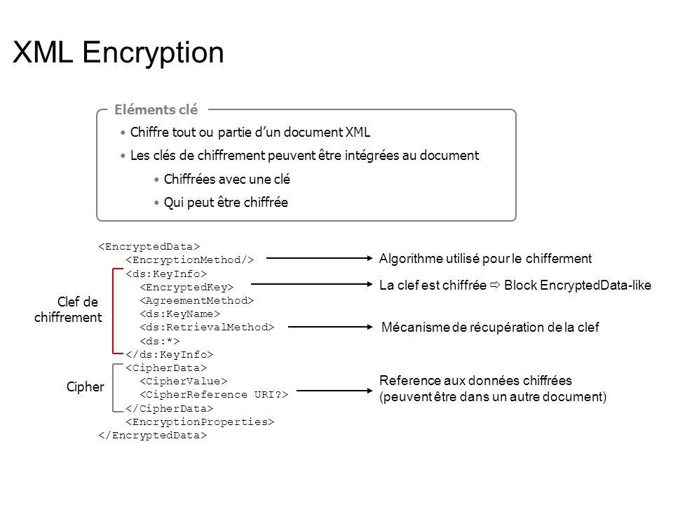 XML Encryption Eléments clé Chiffre tout ou partie d'un document XML