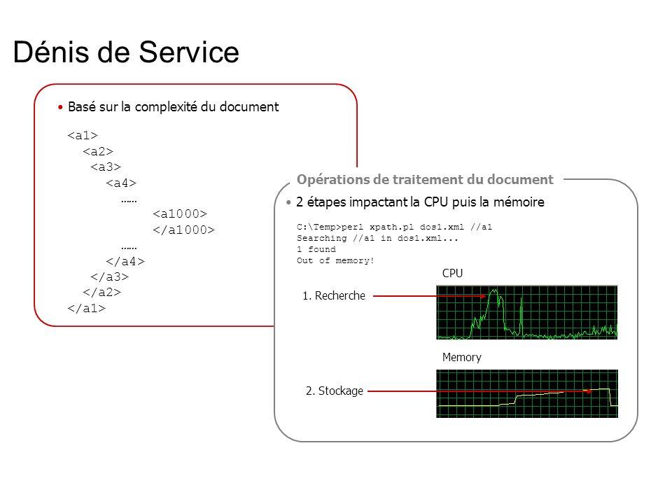 Dénis de Service Basé sur la complexité du document <a1>
