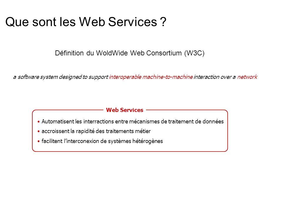 Que sont les Web Services