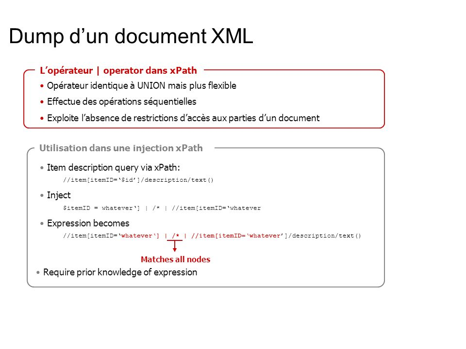 Dump d'un document XML L'opérateur | operator dans xPath