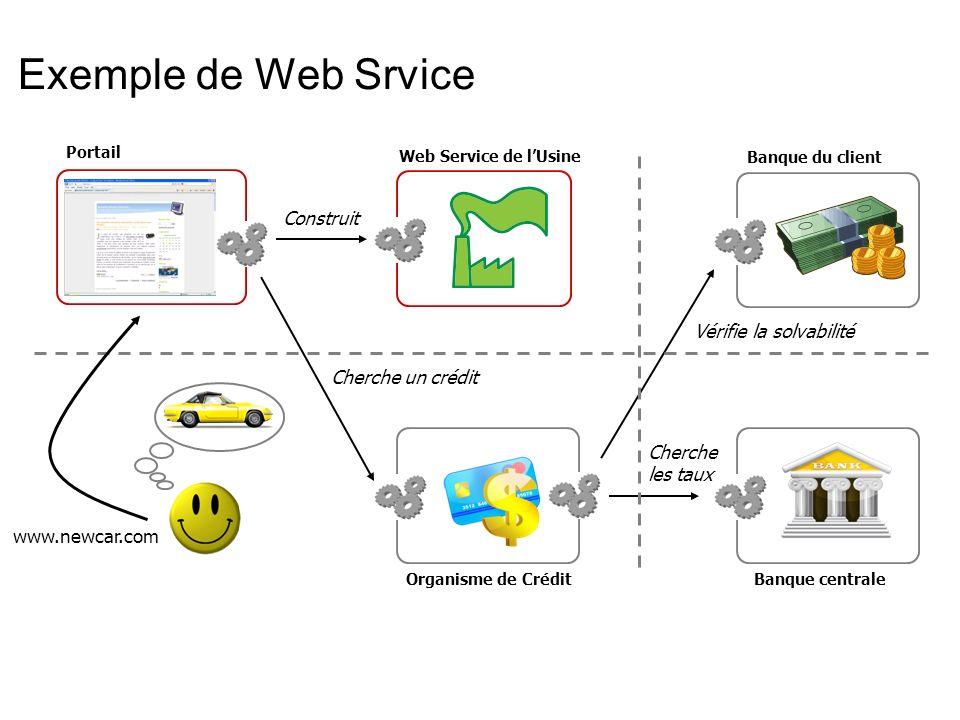 Exemple de Web Srvice Construit Vérifie la solvabilité