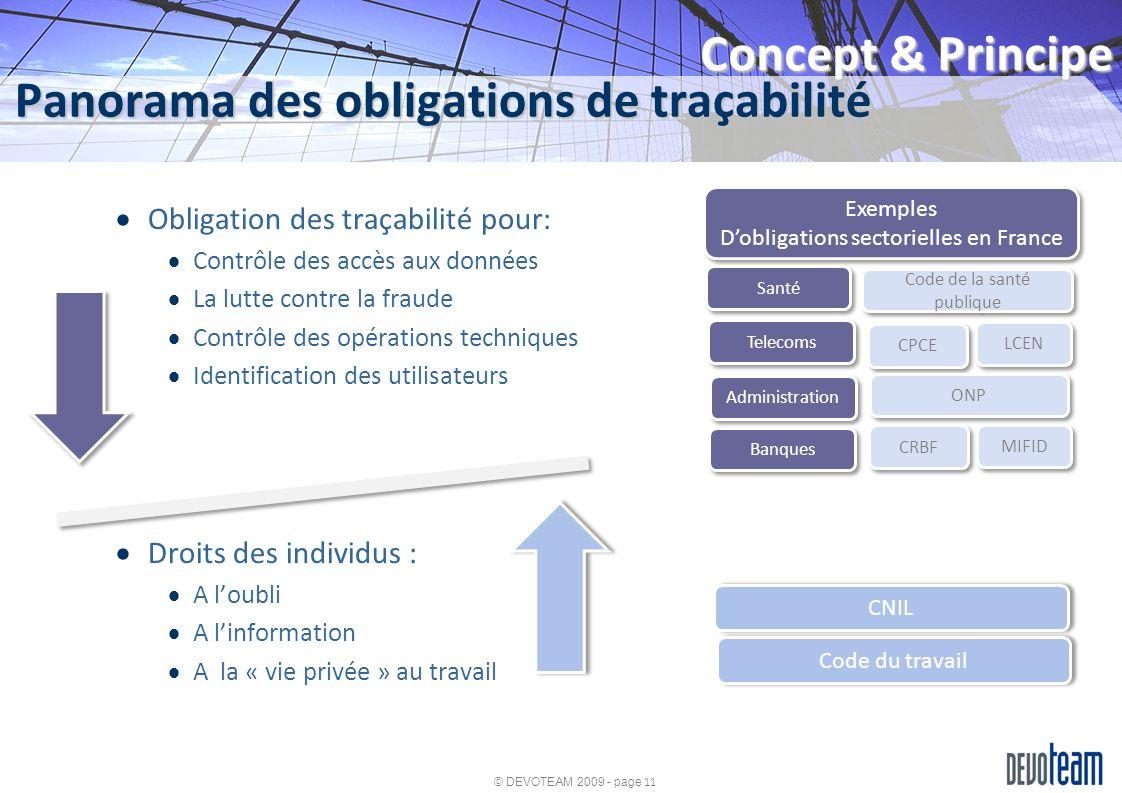 Panorama des obligations de traçabilité