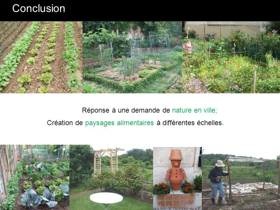 Conclusion Réponse à une demande de nature en ville;