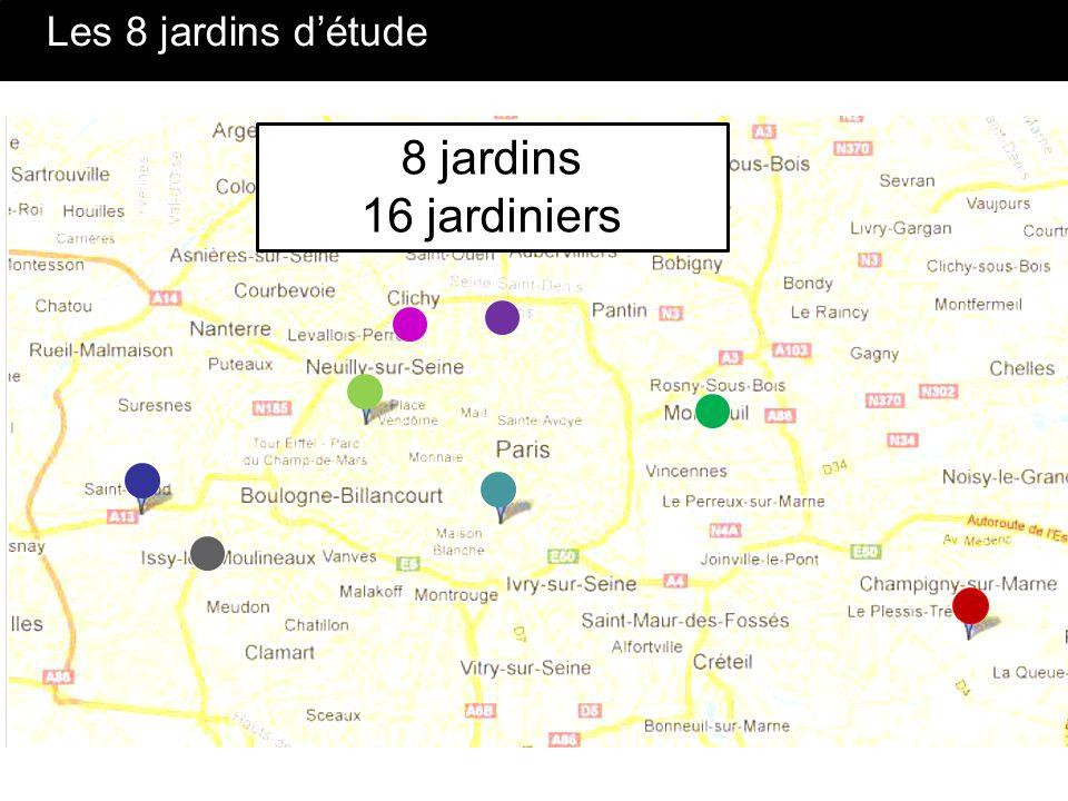 8 jardins 16 jardiniers Les 8 jardins d'étude