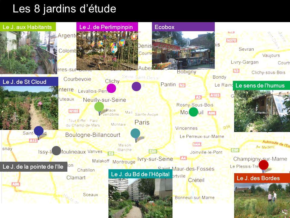 Les 8 jardins d'étude Le J. aux Habitants Le J. de Perlimpinpin Ecobox