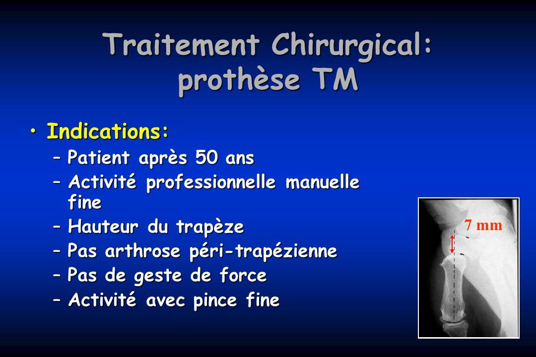Traitement Chirurgical: prothèse TM