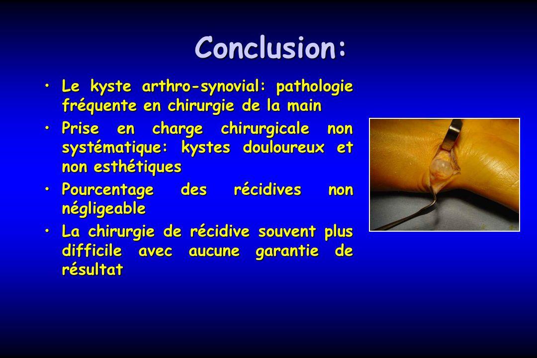 Conclusion: Le kyste arthro-synovial: pathologie fréquente en chirurgie de la main.