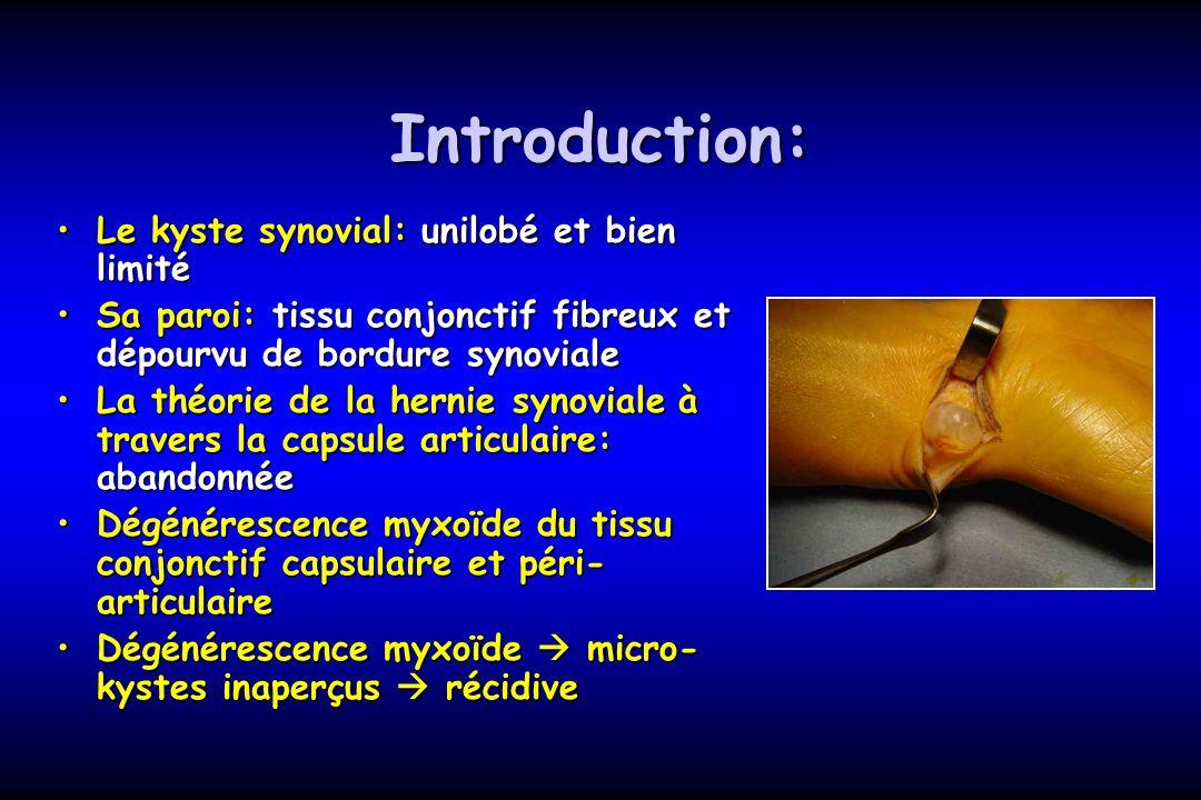 Introduction: Le kyste synovial: unilobé et bien limité