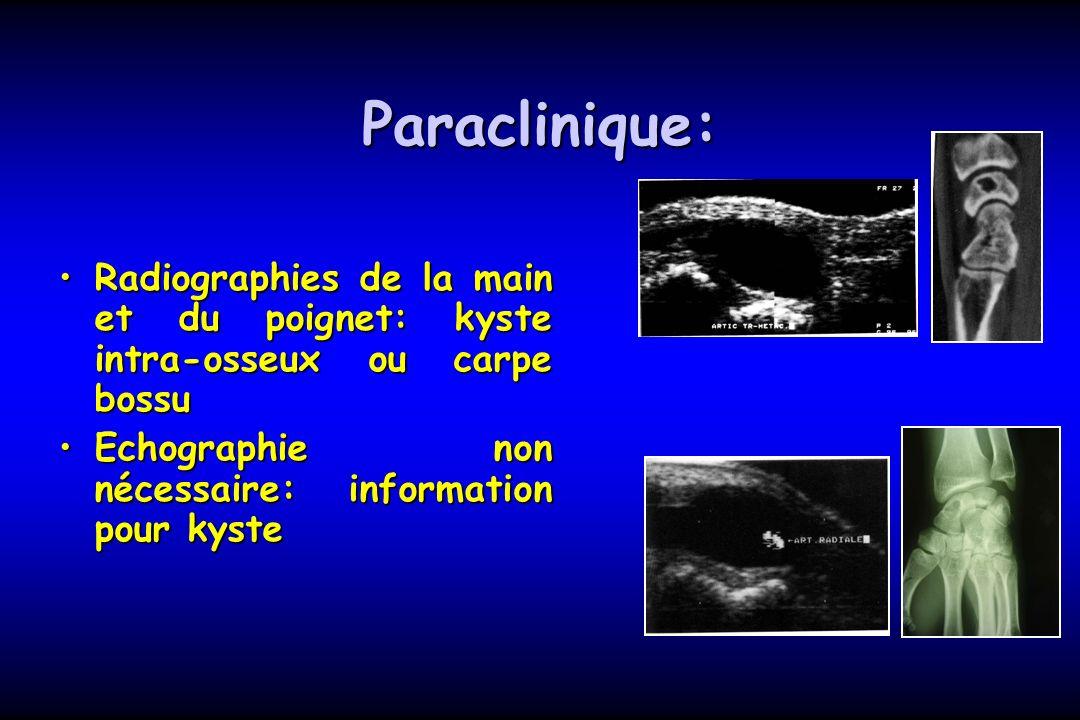 Paraclinique: Radiographies de la main et du poignet: kyste intra-osseux ou carpe bossu.