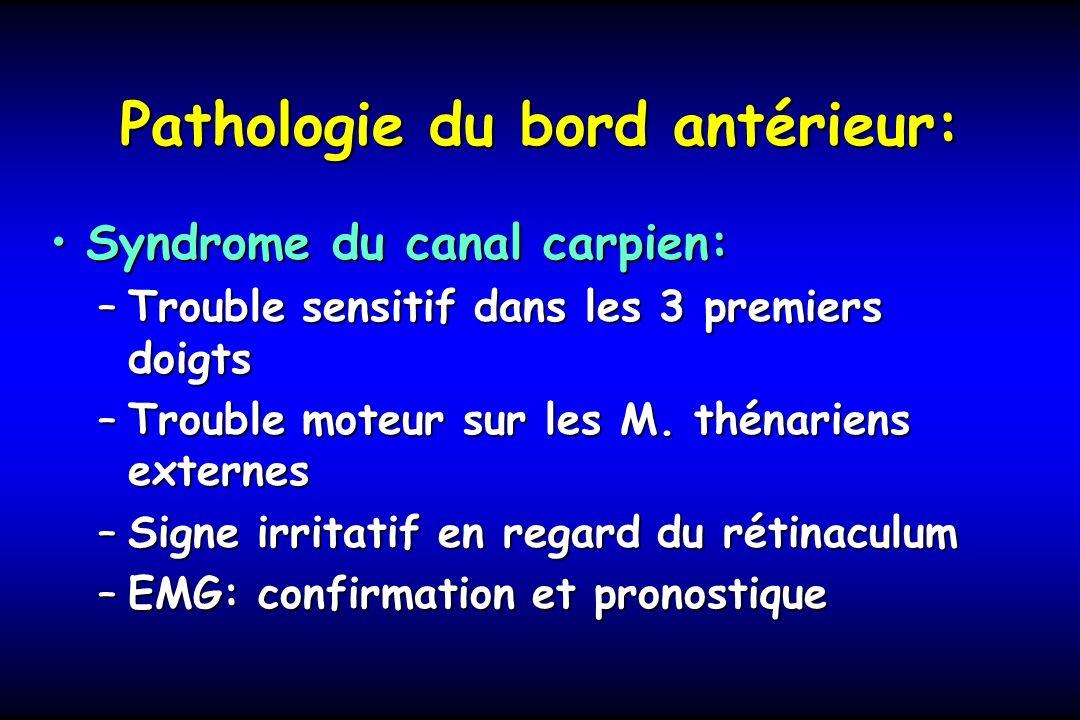 Pathologie du bord antérieur: