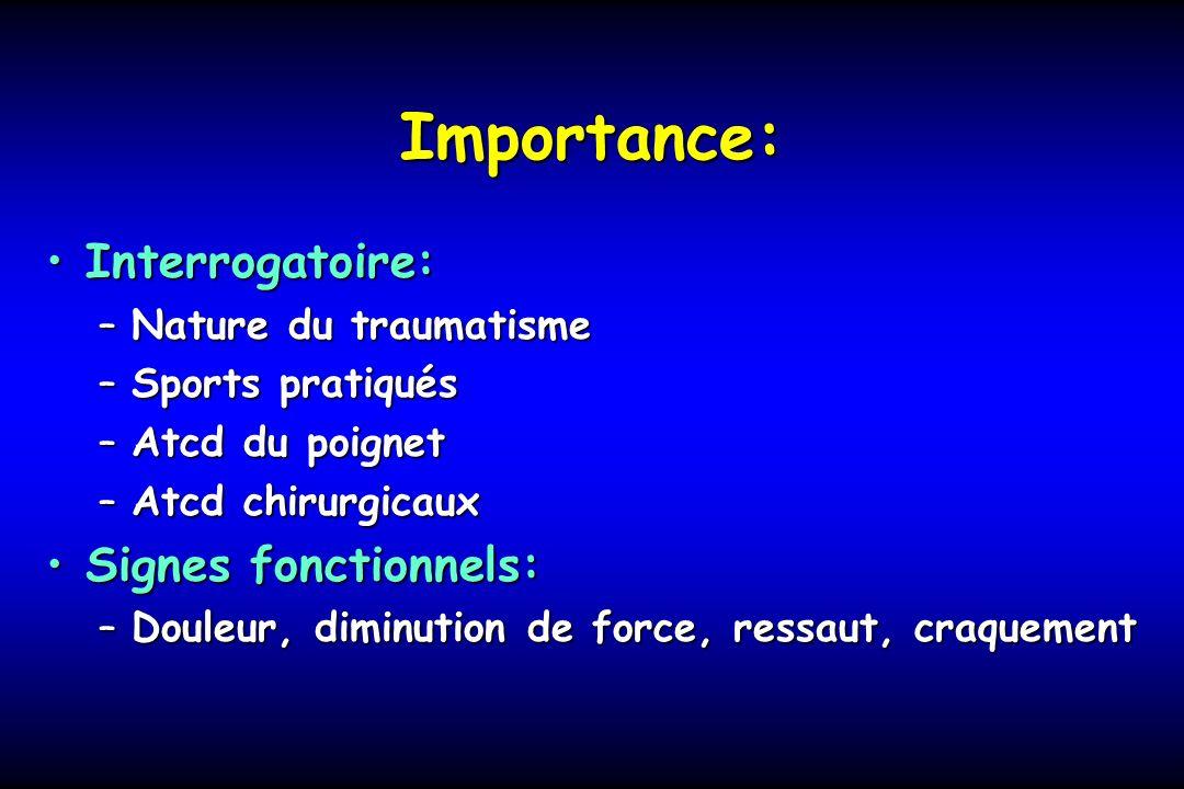 Importance: Interrogatoire: Signes fonctionnels: Nature du traumatisme