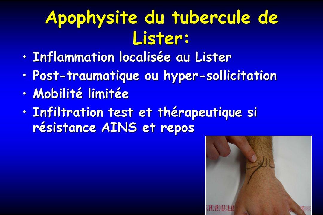 Apophysite du tubercule de Lister: