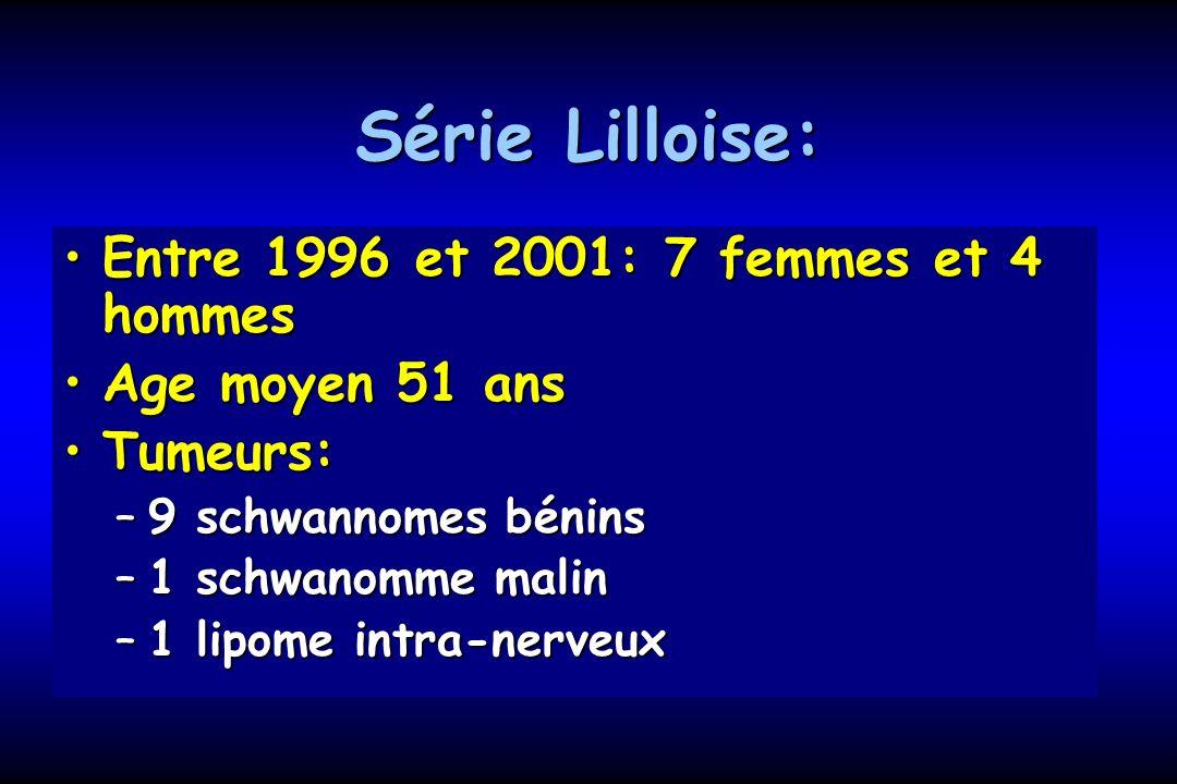 Série Lilloise: Entre 1996 et 2001: 7 femmes et 4 hommes