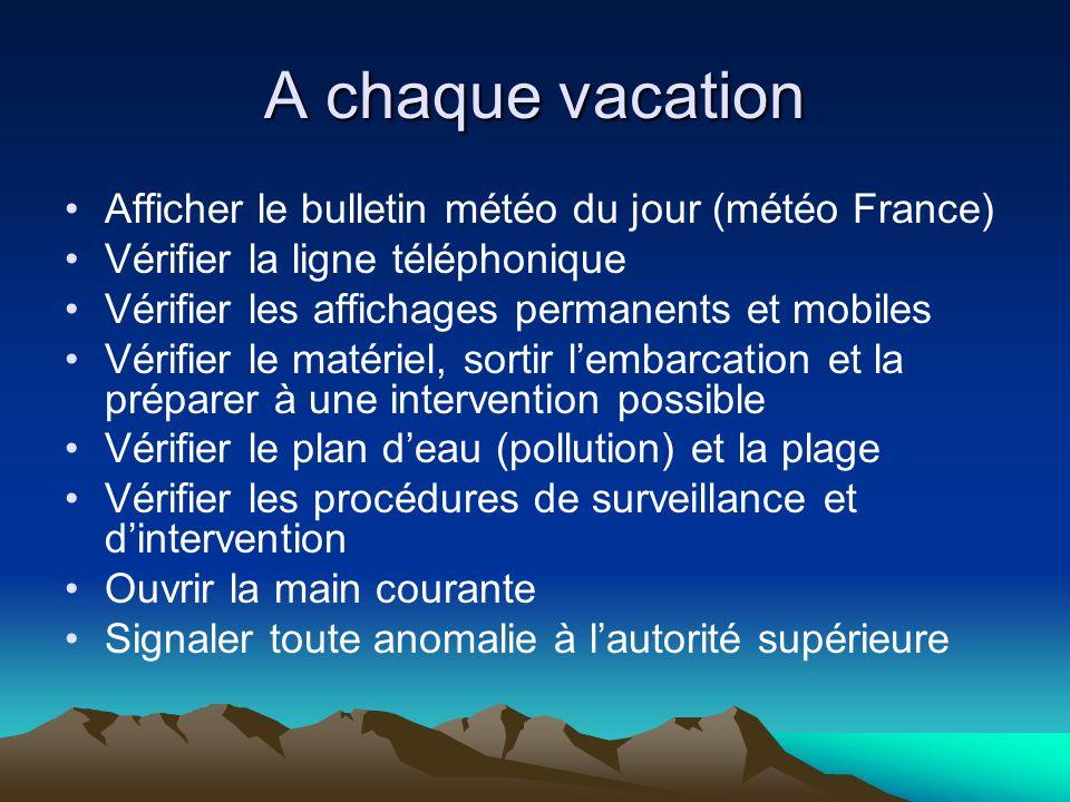 A chaque vacation Afficher le bulletin météo du jour (météo France)