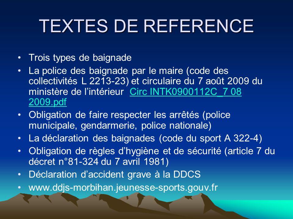 TEXTES DE REFERENCE Trois types de baignade