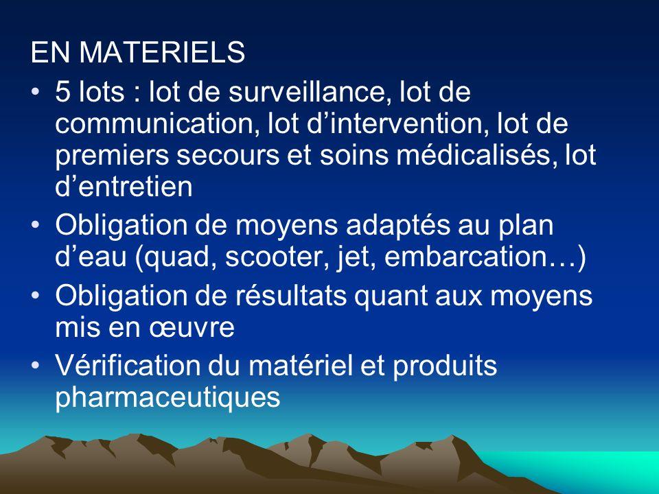 EN MATERIELS 5 lots : lot de surveillance, lot de communication, lot d'intervention, lot de premiers secours et soins médicalisés, lot d'entretien.