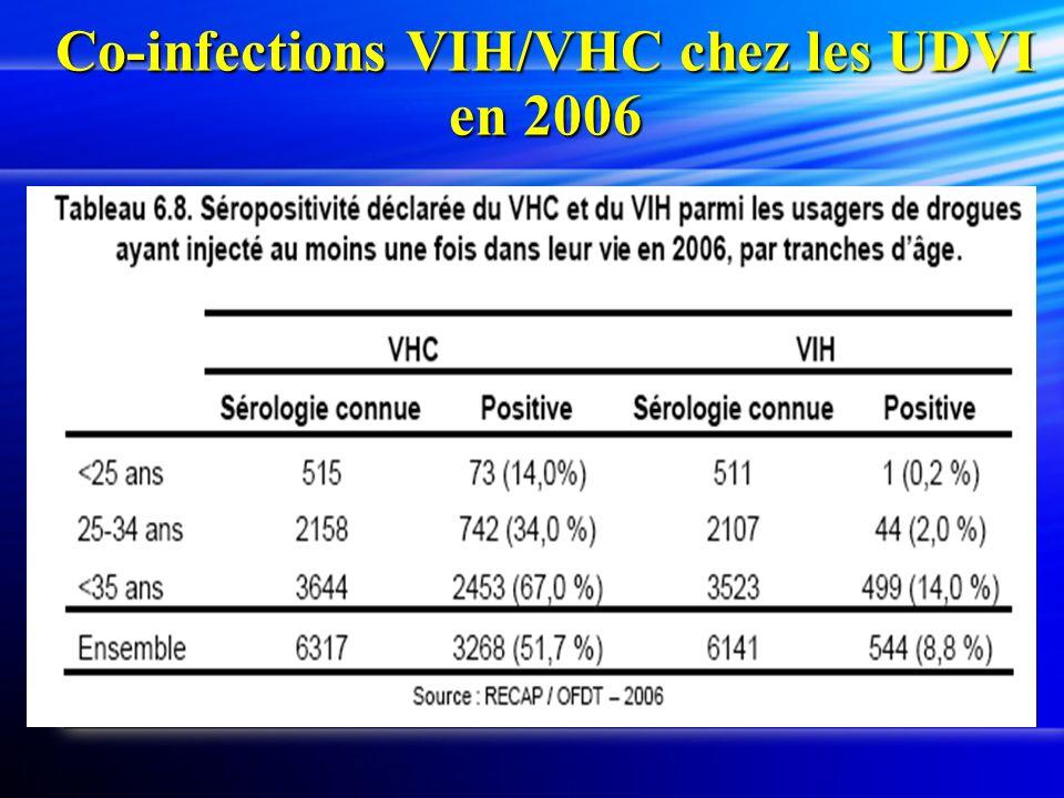 Co-infections VIH/VHC chez les UDVI en 2006