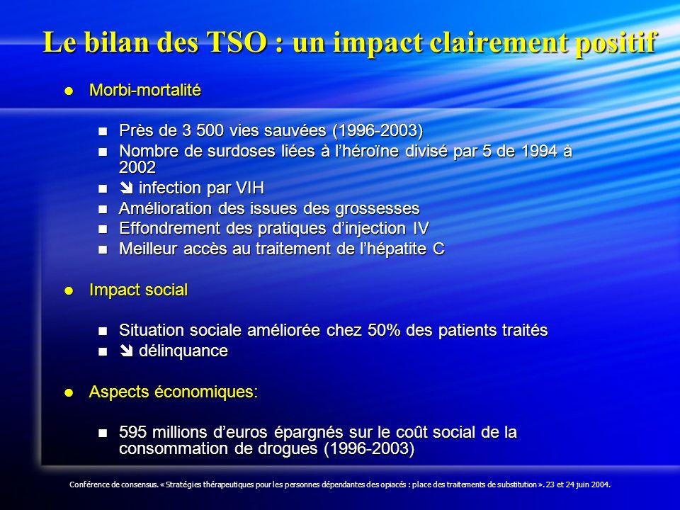 Le bilan des TSO : un impact clairement positif