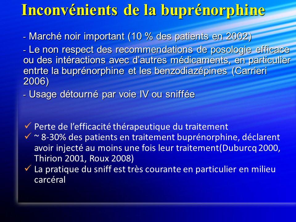 Inconvénients de la buprénorphine