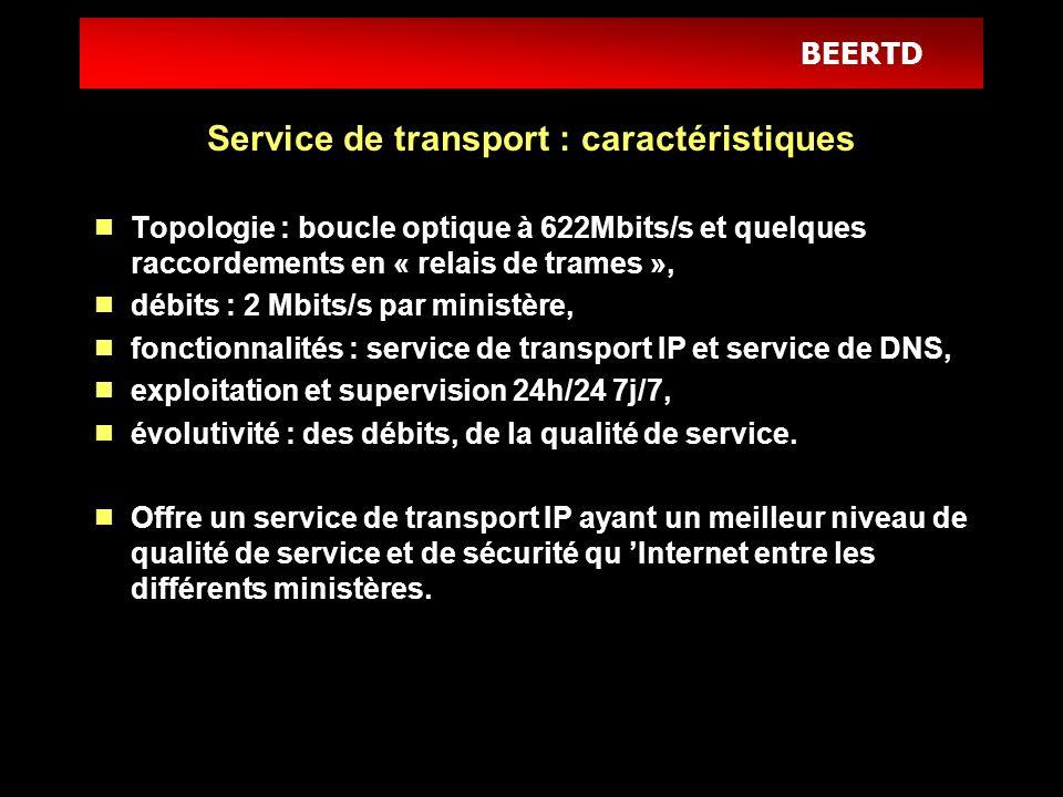 Service de transport : caractéristiques