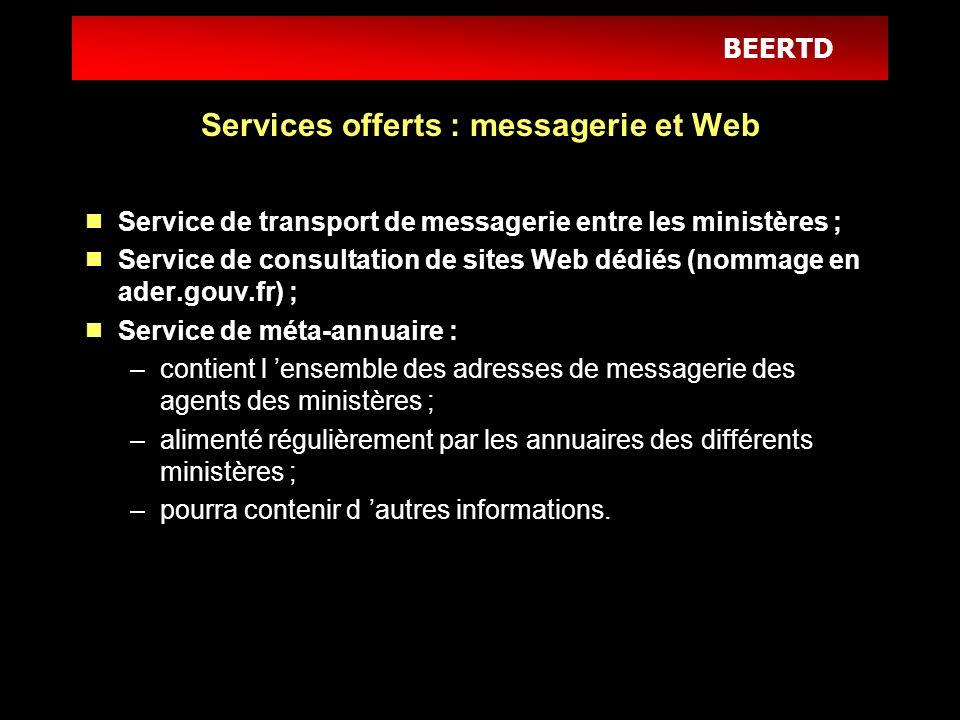 Services offerts : messagerie et Web