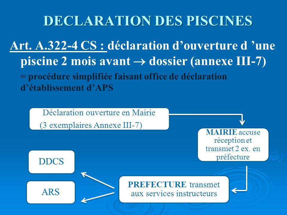 DECLARATION DES PISCINES
