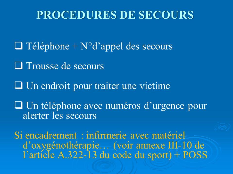 PROCEDURES DE SECOURS Téléphone + N°d'appel des secours