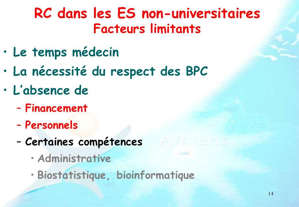 RC dans les ES non-universitaires Facteurs limitants