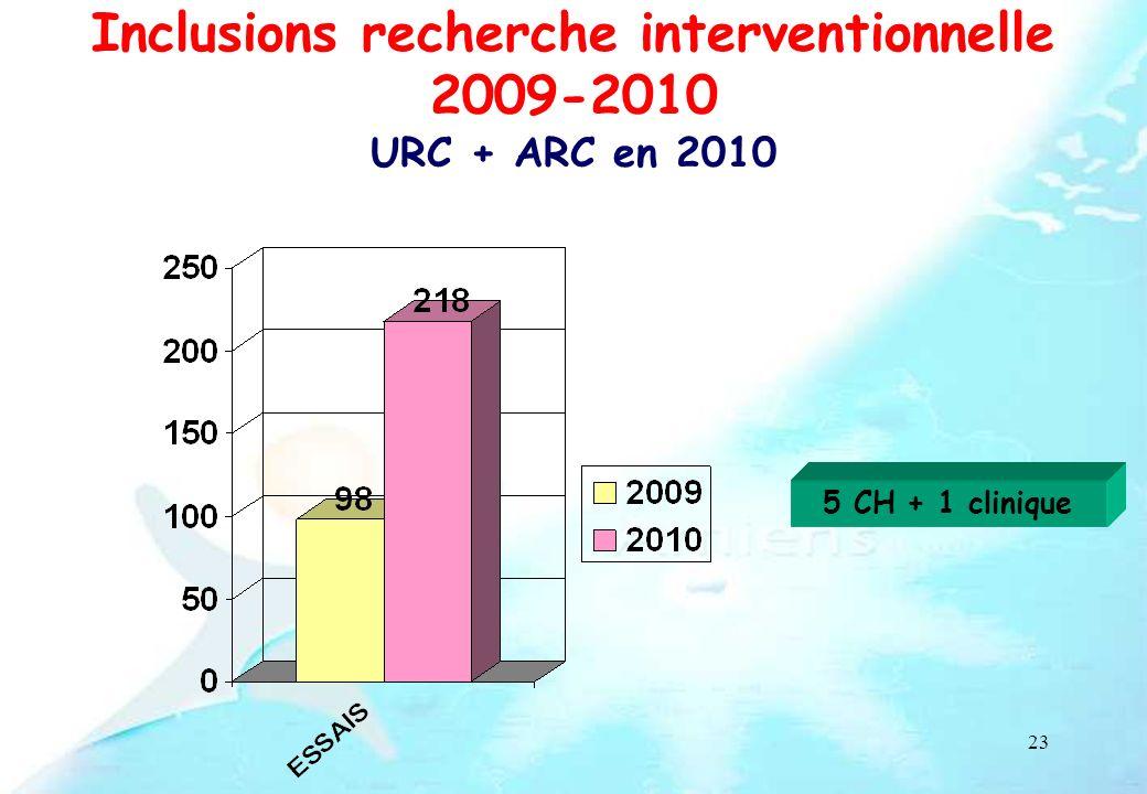 Inclusions recherche interventionnelle 2009-2010 URC + ARC en 2010