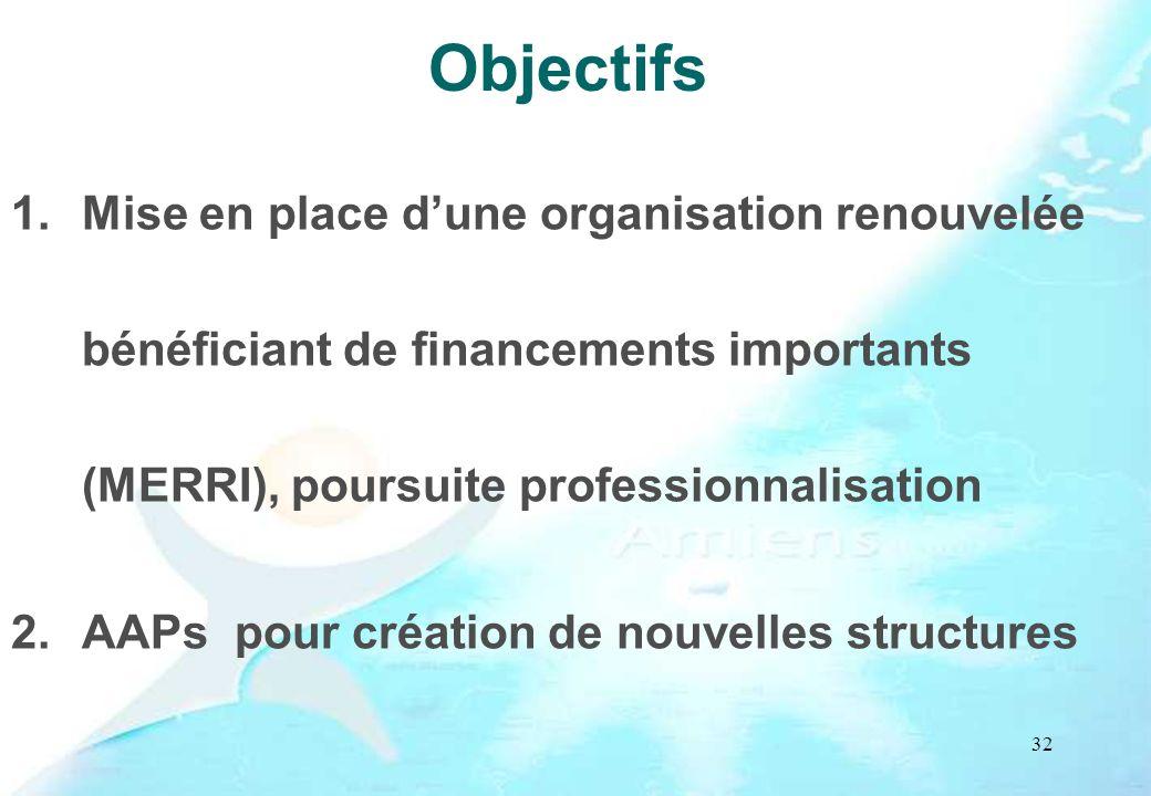 Objectifs Mise en place d'une organisation renouvelée bénéficiant de financements importants (MERRI), poursuite professionnalisation.
